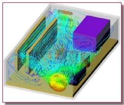 CFD of Electronic Enclosure for Thermal Management