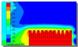 Heat Sink design optimization in electronics cooling using SolidWorks Simulation